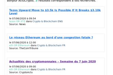 alerte mail bitcoin